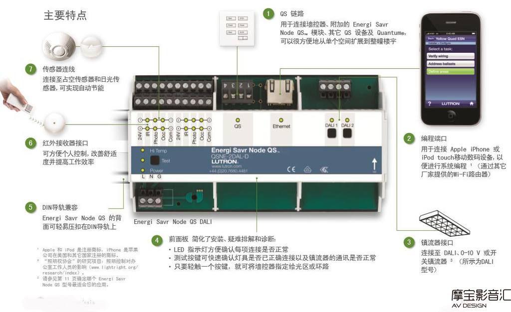 <a href=http://www.mb-av-design.com/ensure/ai/103.html target=_blank class=infotextkey>路创智能家居</a>